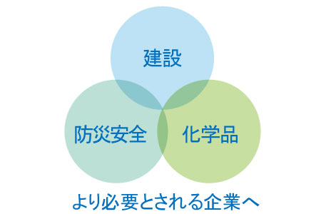 05_kanryu_zu