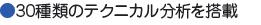 chart_title