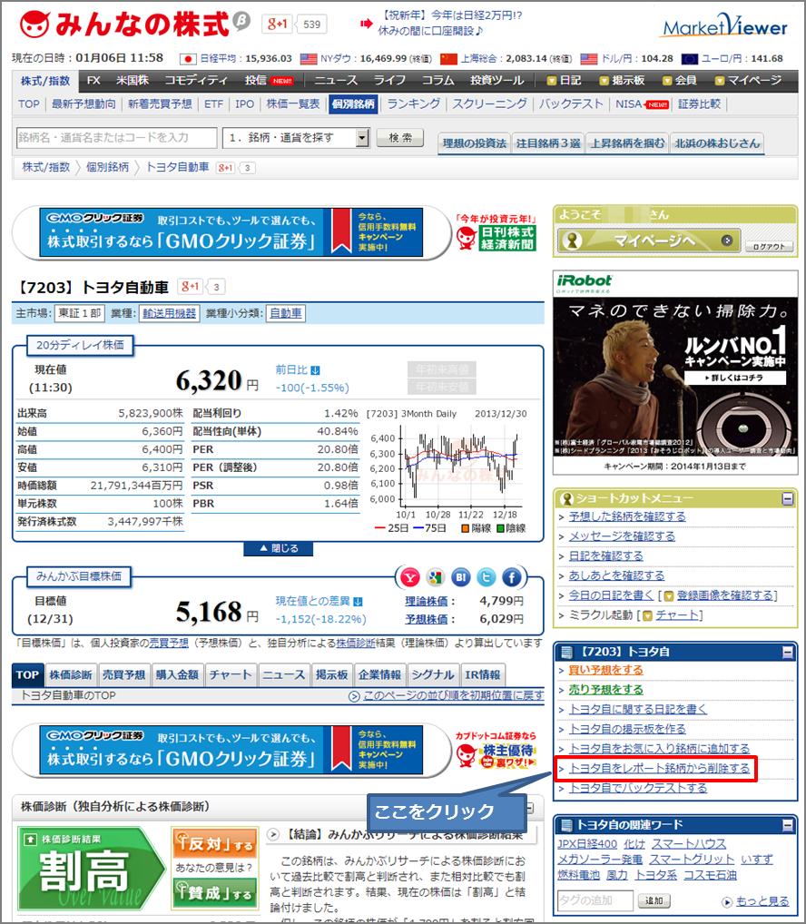 7203  トヨタ自動車  トヨタ自  の 株価 予想 分析結果 - みんなの株式  みんかぶ